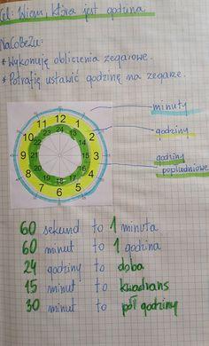 #ok #okzeszyt #ocenianiekształtujące Back To School Hacks, Construction Paper, First Day Of School, Social Platform, Kids And Parenting, Montessori, Worksheets, Education, Math