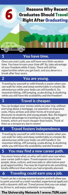 Freshers\u0027 Week Survival Guide Top Tips For New Students! See more