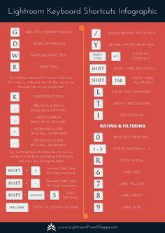 Lightroom Keyboard Shortcuts
