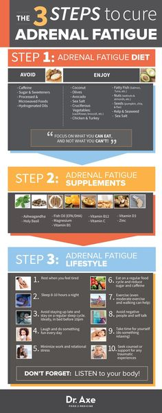Herbs for adrenal fatigue The 3 Steps to Cure Adrenal Fatigue Infographic Step Adrenal Fatigue Diet Step Adrenal Fatigue Supplements including the herbs Holy Basil and Ashwagandha Step The Adrenal Fatigue Lifestyle Fatiga Adrenal, Adrenal Fatigue Symptoms, Adrenal Health, Adrenal Glands, Adrenal Fatigue Treatment, Chronic Stress Symptoms, Adrenal Failure, Adrenal Stress, Health And Nutrition