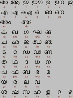 Malayalam script - South India