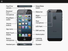 Iphone vocab