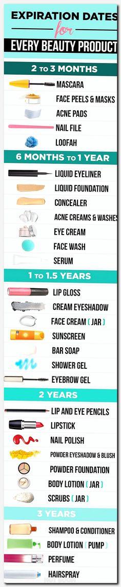 Skincare Skin Care Skin Care In Home Cosmetic Company Names