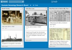 Finally! A Super Easy, Visual Way to Organize Your Genealogy Data using free online note taking system Trello. This example is for a research board, a way to keep track of all the info you want to find in one place. Super!