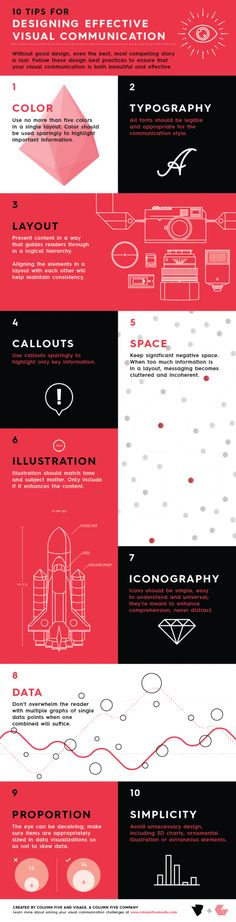 Tips for designing effective visual communication.