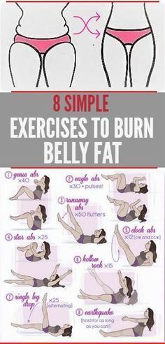 Belly fat does not look good and it damages the entire personality of a person. reducing belly fat and getting into your best possible shape may require some exercise. But the large range of exerci… #Ranges
