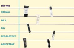 Ask the Beauty Expert: What is Makeup Primer and is it Worth It? Best Makeup Primer, Makeup Tips, What Is Makeup, Hair Beauty, Primers, Articles, Type, News, Lady