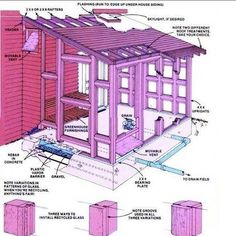 Build Your Own Add-On Greenhouse DIY Project...  It's a snap to design and build your own attractive conservatory from low-cost new and salvaged materials.