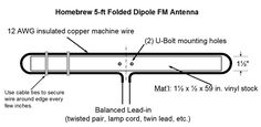 Diy Outdoor Fm Antenna - Homebrew 5 Ft Folded Dipole Fm Antenna Fm Antenna Diy Antenna 12 Best Fm Antenna Images Fm Antenna Diy Ham Radio Ham Radio The Simplest Best Fm Antenn. Fm Antenna Diy, Ham Radio Antenna, Electronics Components, Diy Electronics, Best Outdoor Tv Antenna, Antenne Fm, Dipole Antenna, Valve Amplifier, Electronic Books