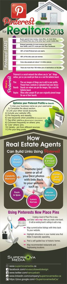 How can real estate agents benefit from Pinterest? w/Infographic. Tips on how to optimize your profile for search, Pinterest stats, how to use the new Place Pins and pin suggestions.