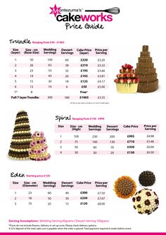 Best Cake pricing ideas on Walmart Wedding Cake, Publix Wedding Cake, Wedding Cake Prices, Cool Wedding Cakes, Wedding Desserts, Baking Business, Cake Business, Costco Cupcakes, Cake Size Chart