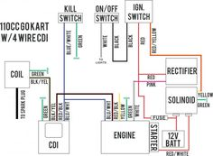 wiring diagram for chinese 110 atv the wiring diagram eds rh pinterest com 110cc quad wiring diagram