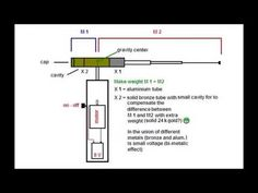 Diy Electronics, Electronics Projects, Metal Detector Reviews, Gold Detector, Electronic Circuit Projects, Electronic Schematics, Arduino, Science And Technology, Youtube