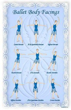 Ballet Essentials - 4 Educational Ballet Posters Dance Teacher Press,http://www.amazon.com/dp/B00181RVTI/ref=cm_sw_r_pi_dp_rLG2sb1R172W1NDF