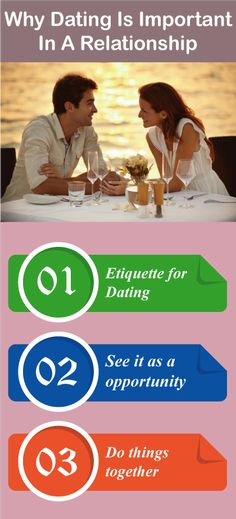 Why Is Dating Important In A Relationship