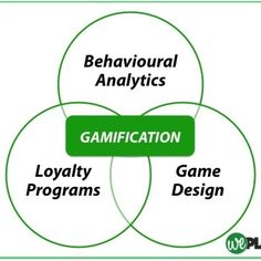 How Does We Play Use Gamification to Influence Fan Engagement?