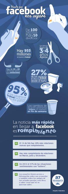 Hasta que FaceBook nos separe #infografia #infographic #socialmedia