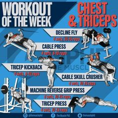 💥 Workout on the Week Chest And Tricep Workout, Triceps Workout, Chest Workouts, Gym Workouts, Shoulder Workout, Bench Press Set, Push Workout, Different Exercises, Do Exercise
