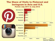 10 Reason Why Your Business Need Pinterest ~ Product Reviews