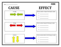 Plate Tectonics Cause and Effect Graphic Organizer