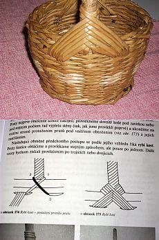 Плетение из газет. Очень красивый способ крепления ручки для корзинки.