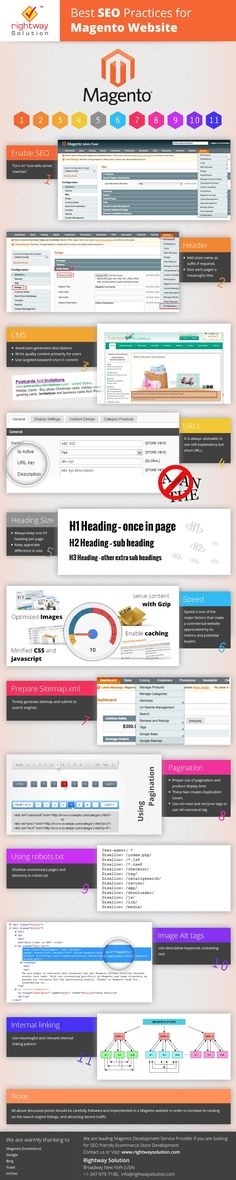 This is helpful infographics which tells about the practices of the SEO friendly Magento development.