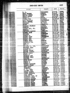 DeathIndexes.com - find out if death records are available online for your state of interest or how to order them