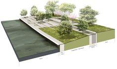 """Schinkelpreis Landschaftsarchitektur + """"Schinkel-Italienreise-Stipendium"""""""