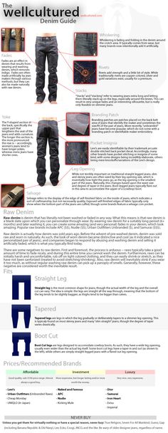 The Wellcultured Denim Guide -- Guide on Jeans Fit, Raws, Fades, Sanforizing, Skinny, Straight, and the like