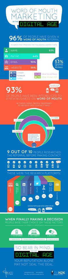 DIGITAL MARKETING -         Word of Mouth Marketing in the Digital Age    #infographic #Marketing #WordOfMouth.