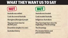 University of NSW students told to refer to Australia as having been 'invaded' | DailyTelegraph