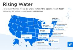 Did you know? If the oceans rose six feet today, 1.87 million homes in the United States valued at $882 billion would be flooded by sea water.