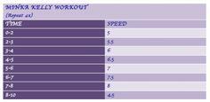 Minka Kelly treadmill workout