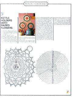 Chart for crochet potholders