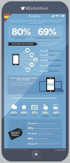 ¿Sabías que 2 de cada 3 españoles twittean mientras ven la tv? más datos en esta #infografía