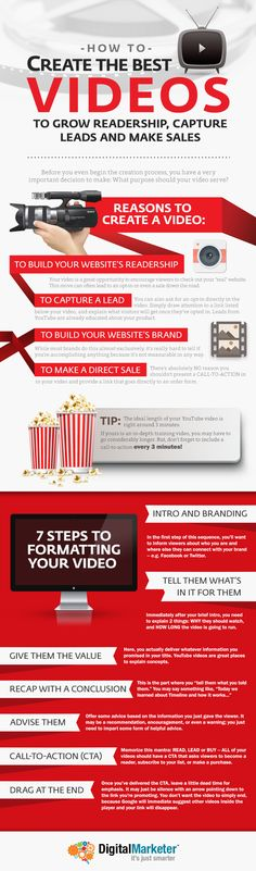 How to make the best #videos - #infographic from Digital Marketer #youtube http://www.socialmediabelle.com #socialmedia #Video #Marketing