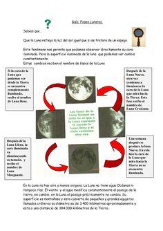 Guía Fases Lunares.  Sabias que…  Que la Luna refleja la luz del sol igual que si se tratara de un espejo.  Este fenómeno nos...