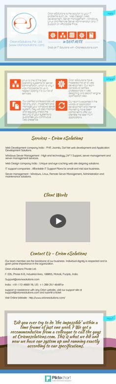 orionesolutions | Piktochart Infographic Editor