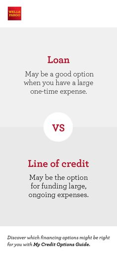 Take the confusion out of financing your big project. Find out what credit products might be right for you by using Wells Fargo's My Credit Options Guide.