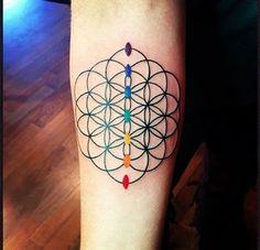 spiritual tattoo on arm