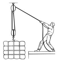 Katzco Poly Rope Pulley Block and Tackle Hoist with Safety Snap Hook - Heavy Duty 65 Foot Long Wheel and Axle Lift for Easy Lifting - up to 4000 LB Capacity Great for Construction Work, and Moving Coat Hanger, Clothes Hanger, Block And Tackle, In Use, Plasma Tv, Pulley, Home Improvement Projects, Inventions