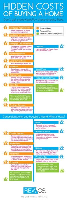 You've Saved Up A Down Payment, You're Pre-Approved For A Mortgage, You've Found A Place You Love. Now, HEADS UP! There'll Be All Sorts Of Extra Fees and Charges Coming At You. With This Handy Chart You'll Be Prepared For The Hidden Costs That Come With Buying A #Home. -Review Journal:
