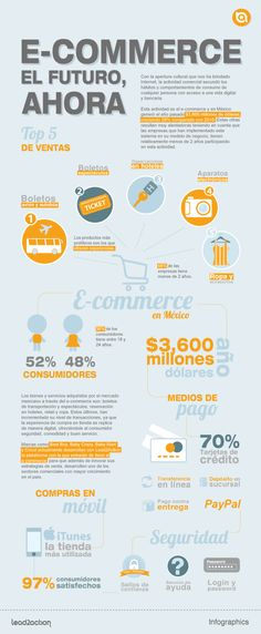E-commerce in Mexic [infographic]