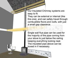 with no existing chimney Using the insulated twinwall flue system Fireplaces, Pipes, Stove, Flooring, Canning, Fireplace Set, Fire Places, Range, Wood Flooring
