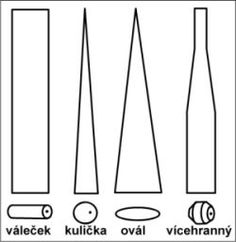 graphic regarding Printable Paper Bead Templates identified as 48 Least complicated Paper bead templates illustrations or photos within just 2018 How in the direction of deliver