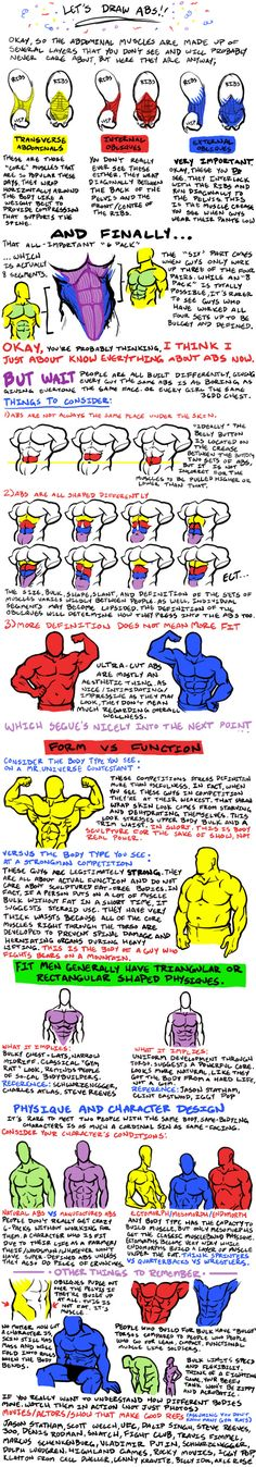Abdomination: How to draw beef by ~Coelasquid on deviantART