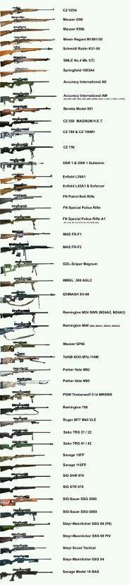 Sniper silahlar