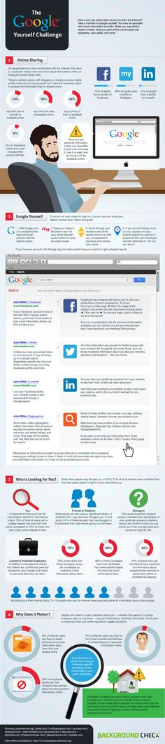 INFOGRAPHIC: THE GOOGLE YOURSELF CHALLENGE    Google yourself first and control what people can learn about you online.