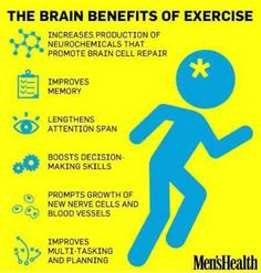 Brain benefits of excersise