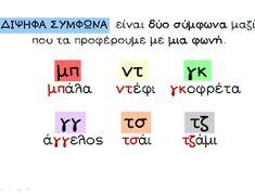 Σχετική εικόνα Learn Greek, Greek Language, Lessons For Kids, Primary School, Speech Therapy, Book Activities, Counseling, Homeschool, Teaching